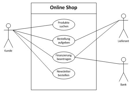 Webseite: Erstellen der Anwendungsfälle (use case) und der Szenarien